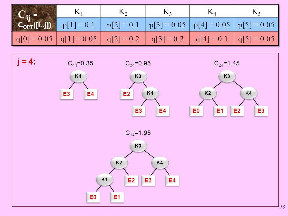 Cij = COPT([i..j]) K1 K2 K3 K4 K5 p[1] = 0.1 p[2] = 0.1 p[3] = 0.05